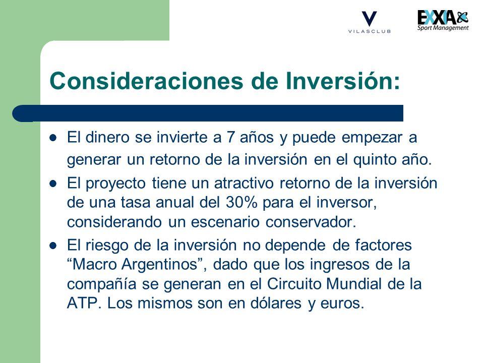 Consideraciones de Inversión: El dinero se invierte a 7 años y puede empezar a generar un retorno de la inversión en el quinto año. El proyecto tiene