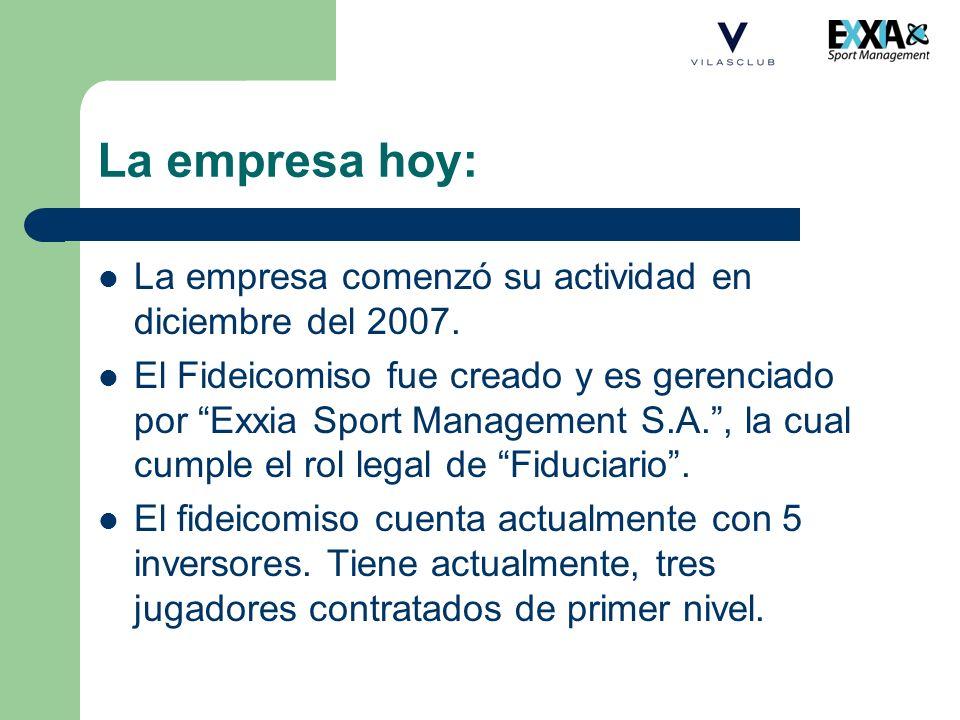 La empresa hoy: La empresa comenzó su actividad en diciembre del 2007. El Fideicomiso fue creado y es gerenciado por Exxia Sport Management S.A., la c