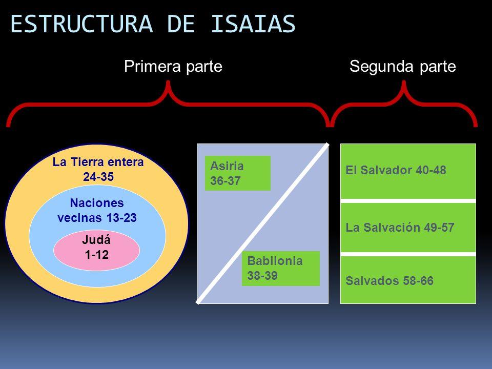 ESTRUCTURA DE ISAIAS La Tierra entera 24-35 Naciones vecinas 13-23 Judá 1-12 Asiria 36-37 Babilonia 38-39 El Salvador 40-48 Salvados 58-66 La Salvació