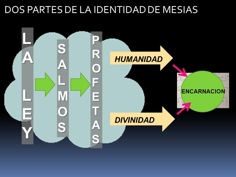 LALALEYLEYLALALEYLEY PROFETASPROFETASPROFETASPROFETAS SALMOSSALMOSSALMOSSALMOS HUMANIDAD DIVINIDAD? ENCARNACION DOS PARTES DE LA IDENTIDAD DE MESIAS