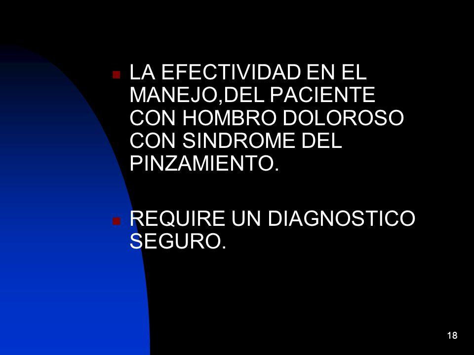 18 LA EFECTIVIDAD EN EL MANEJO,DEL PACIENTE CON HOMBRO DOLOROSO CON SINDROME DEL PINZAMIENTO. REQUIRE UN DIAGNOSTICO SEGURO.