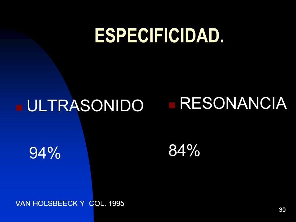 30 ESPECIFICIDAD. RESONANCIA 84% ULTRASONIDO 94% VAN HOLSBEECK Y COL. 1995