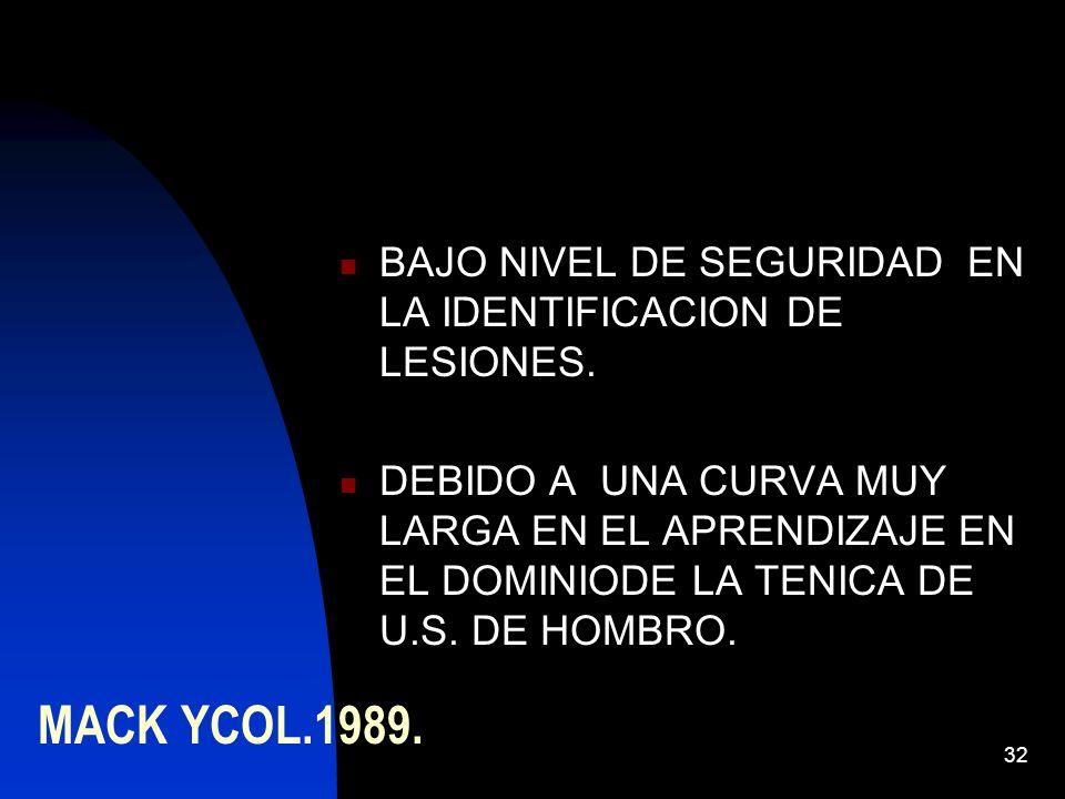 32 MACK YCOL.1989. BAJO NIVEL DE SEGURIDAD EN LA IDENTIFICACION DE LESIONES. DEBIDO A UNA CURVA MUY LARGA EN EL APRENDIZAJE EN EL DOMINIODE LA TENICA