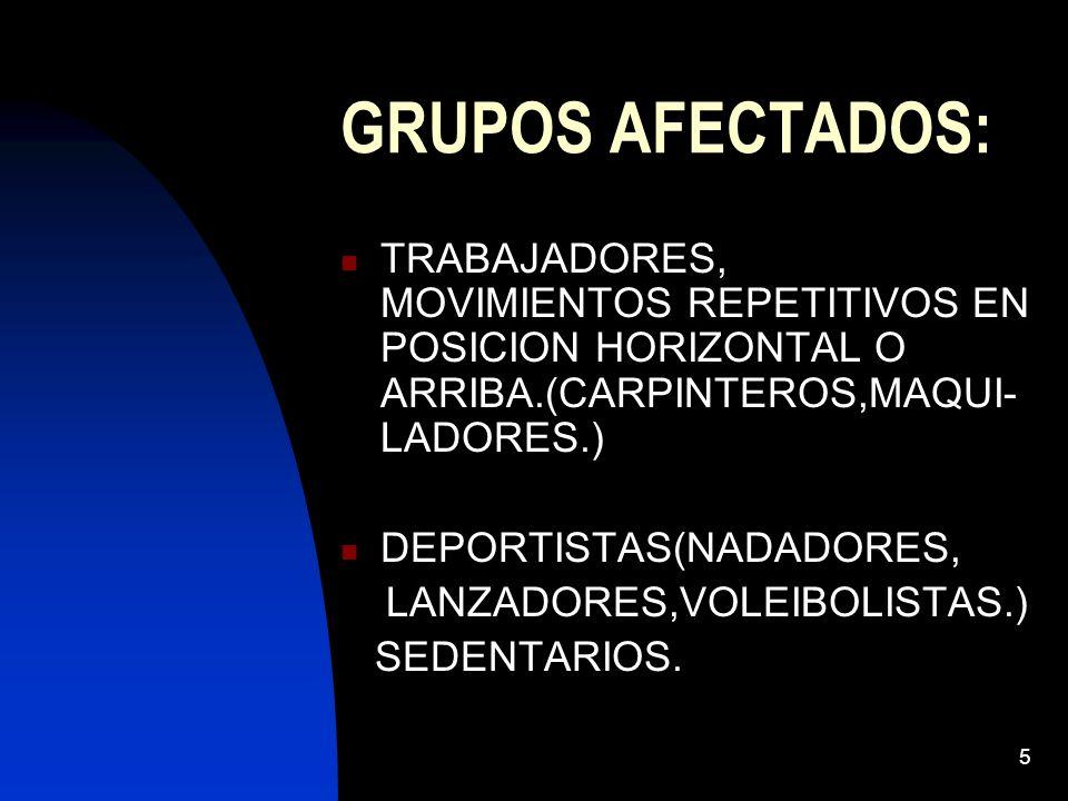 5 GRUPOS AFECTADOS: TRABAJADORES, MOVIMIENTOS REPETITIVOS EN POSICION HORIZONTAL O ARRIBA.(CARPINTEROS,MAQUI- LADORES.) DEPORTISTAS(NADADORES, LANZADO
