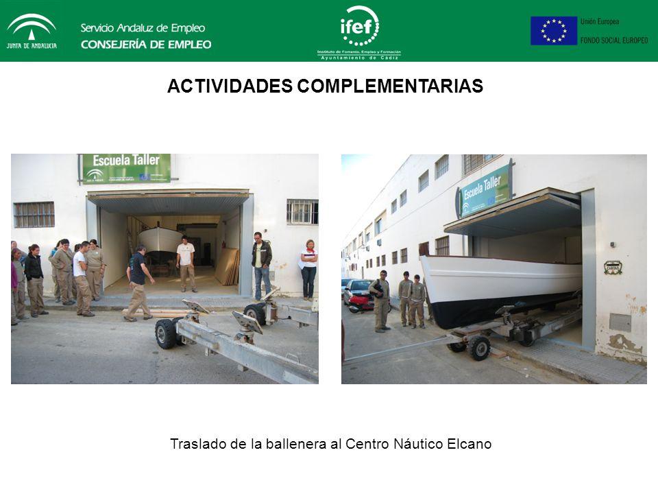 ACTIVIDADES COMPLEMENTARIAS VISITAS RECIBIDAS Visita del Taller de Empleo Redes