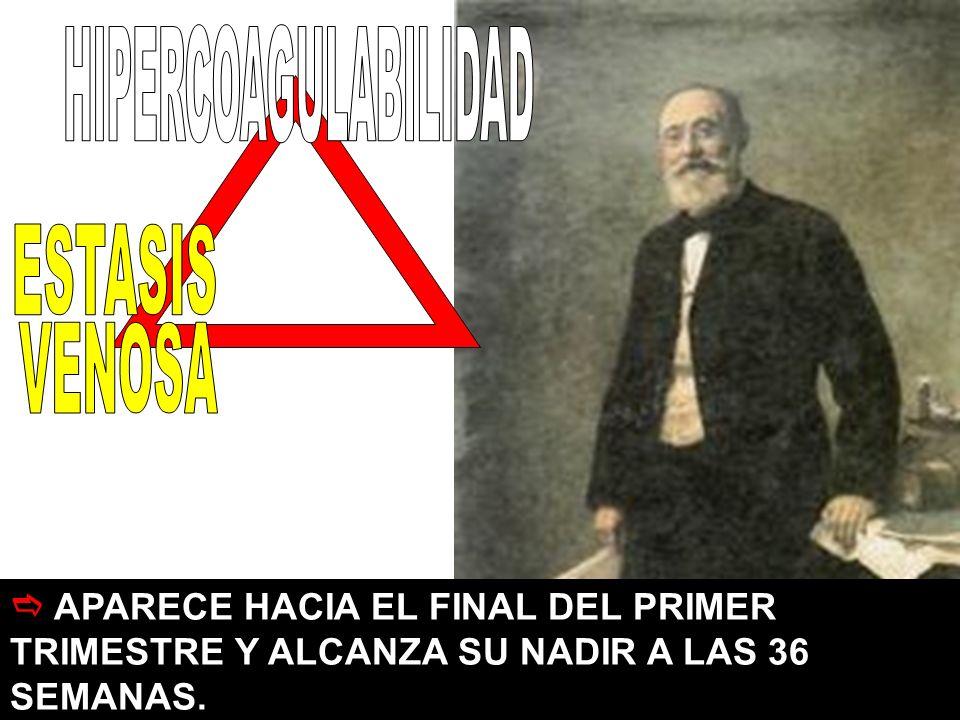APARECE HACIA EL FINAL DEL PRIMER TRIMESTRE Y ALCANZA SU NADIR A LAS 36 SEMANAS.