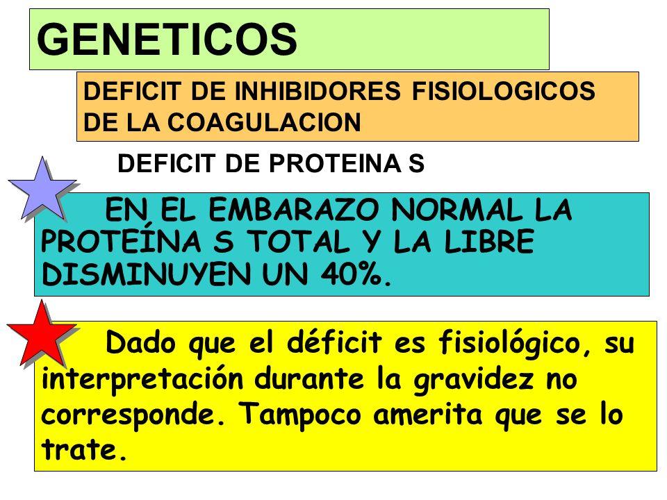 DEFICIT DE INHIBIDORES FISIOLOGICOS DE LA COAGULACION GENETICOS EN EL EMBARAZO NORMAL LA PROTEÍNA S TOTAL Y LA LIBRE DISMINUYEN UN 40%. DEFICIT DE PRO