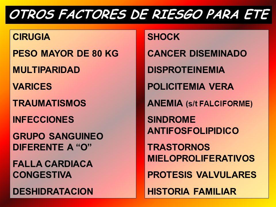 OTROS FACTORES DE RIESGO PARA ETE CIRUGIA PESO MAYOR DE 80 KG MULTIPARIDAD VARICES TRAUMATISMOS INFECCIONES GRUPO SANGUINEO DIFERENTE A O FALLA CARDIA