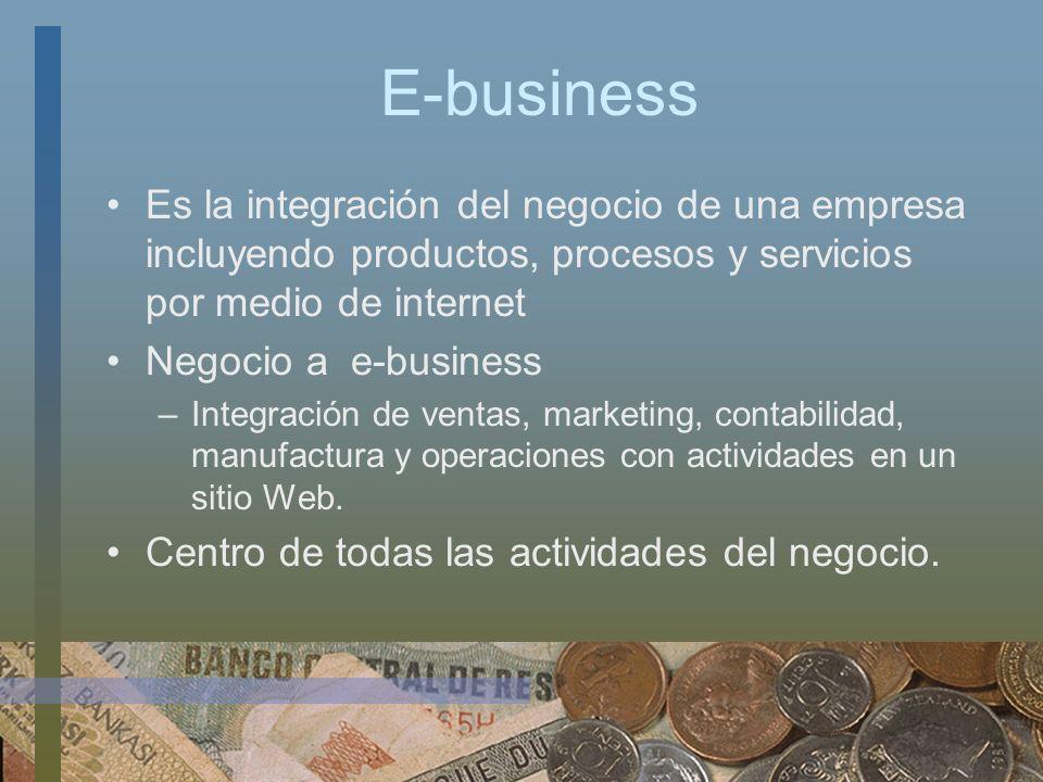 E-business Es la integración del negocio de una empresa incluyendo productos, procesos y servicios por medio de internet Negocio a e-business –Integra