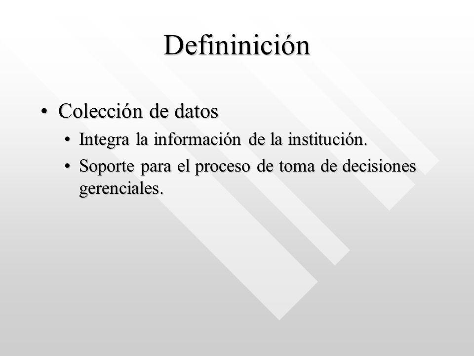 Defininición Colección de datosColección de datos Integra la información de la institución.Integra la información de la institución. Soporte para el p