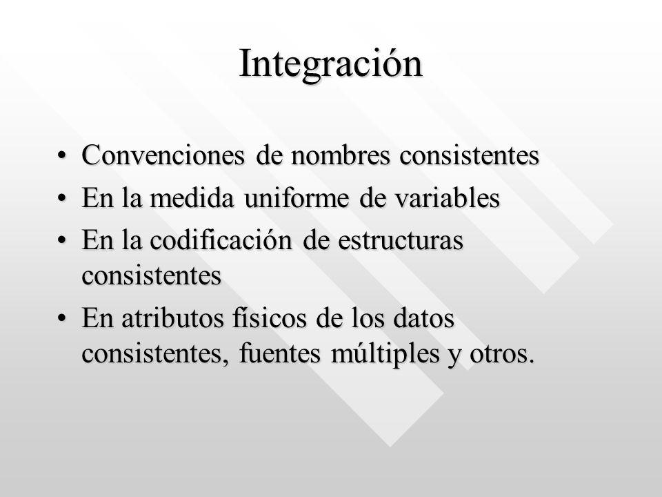 Integración Convenciones de nombres consistentesConvenciones de nombres consistentes En la medida uniforme de variablesEn la medida uniforme de variab