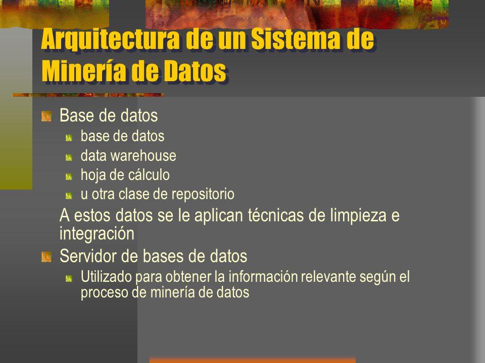 Arquitectura de un Sistema de Minería de Datos Base de datos base de datos data warehouse hoja de cálculo u otra clase de repositorio A estos datos se