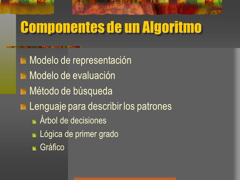 Componentes de un Algoritmo Modelo de representación Modelo de evaluación Método de búsqueda Lenguaje para describir los patrones Árbol de decisiones