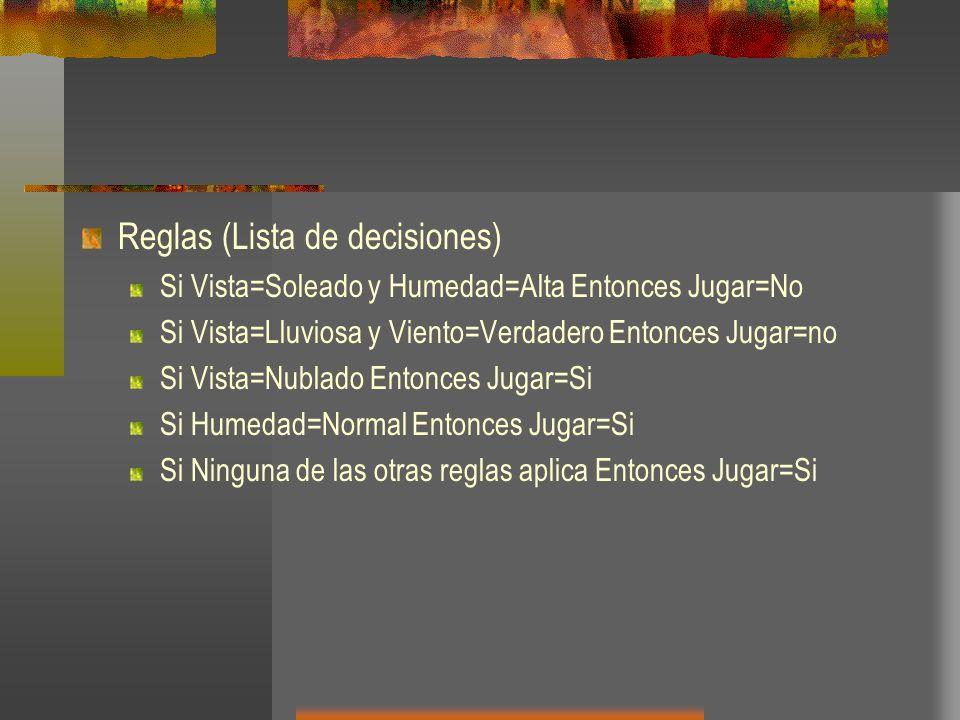 Reglas (Lista de decisiones) Si Vista=Soleado y Humedad=Alta Entonces Jugar=No Si Vista=Lluviosa y Viento=Verdadero Entonces Jugar=no Si Vista=Nublado