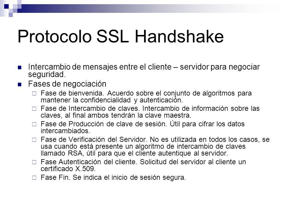 Protocolo SSL Handshake Intercambio de mensajes entre el cliente – servidor para negociar seguridad. Fases de negociación Fase de bienvenida. Acuerdo
