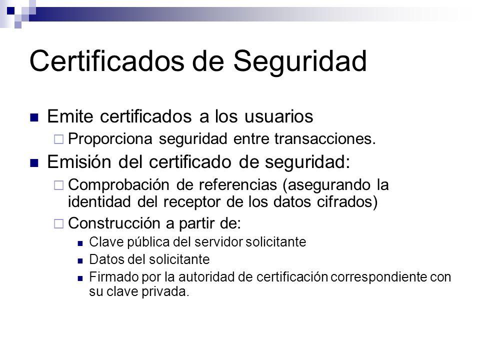 Certificados de Seguridad Emite certificados a los usuarios Proporciona seguridad entre transacciones. Emisión del certificado de seguridad: Comprobac