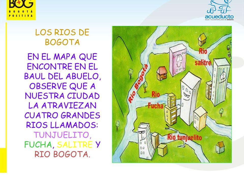 CANALES, RÍOS Y QUEBRADAS LA PROFESORA ME CONTO QUE EN LOS CANALES, RIOS Y QUEBRADAS NO DEBEMOS ARROJAR PAPELES, BOLSAS O CUALQUIER TIPO DE BASURA YA QUE PROVOCAN CONTAMINACION E INUNDACIONES.