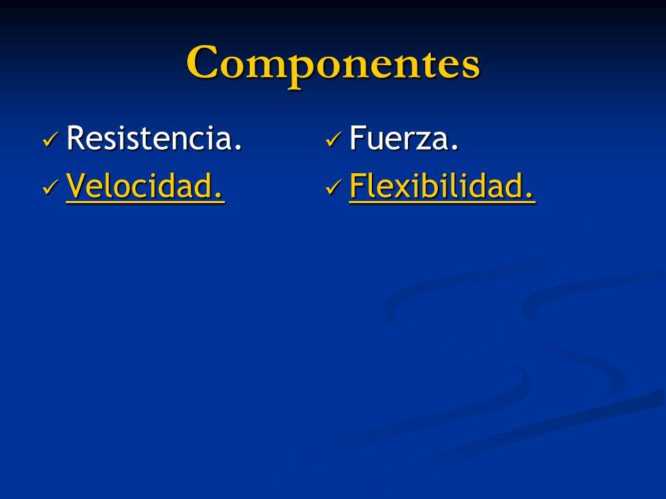 Componentes Resistencia. Resistencia. Velocidad. Velocidad. Velocidad. Fuerza. Flexibilidad.