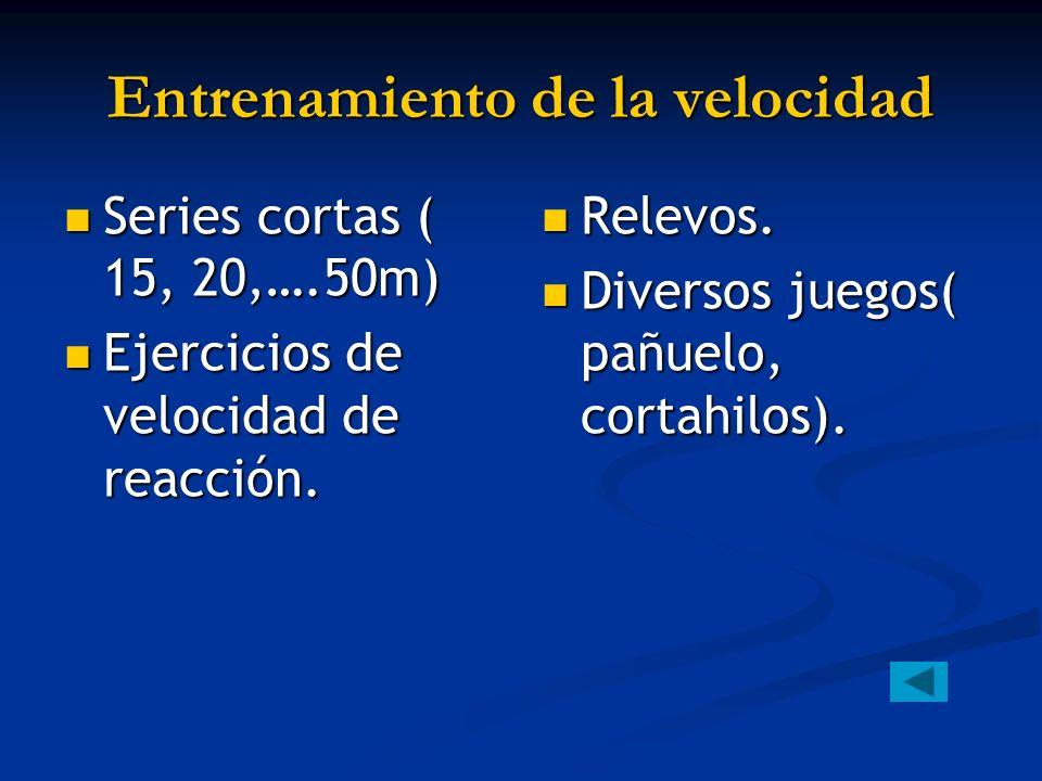 Entrenamiento de la velocidad Series cortas ( 15, 20,….50m) Series cortas ( 15, 20,….50m) Ejercicios de velocidad de reacción. Ejercicios de velocidad