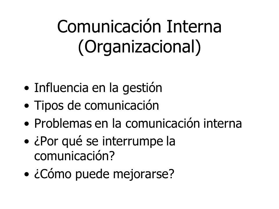 Comunicación Interna (Organizacional) Influencia en la gestión Tipos de comunicación Problemas en la comunicación interna ¿Por qué se interrumpe la co