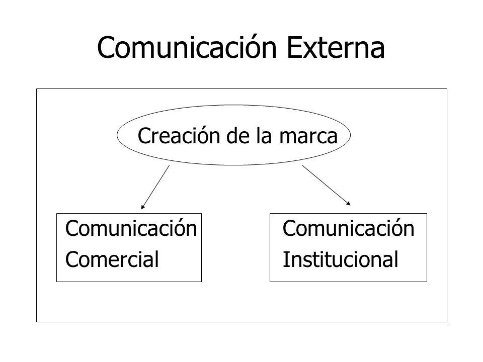 Comunicación Externa Creación de la marcaComunicación Comercial Institucional