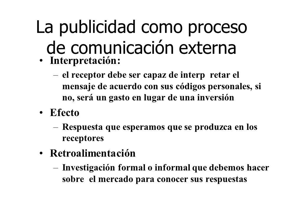 La publicidad como proceso de comunicación externa Interpretación: –el receptor debe ser capaz de interp retar el mensaje de acuerdo con sus códigos p