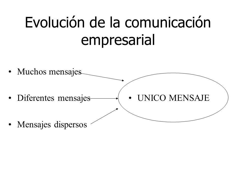 Comunicación y marketing Características y evolución del mercado Público objetivo: –Grande y ampliamente distribuido: publicidad.
