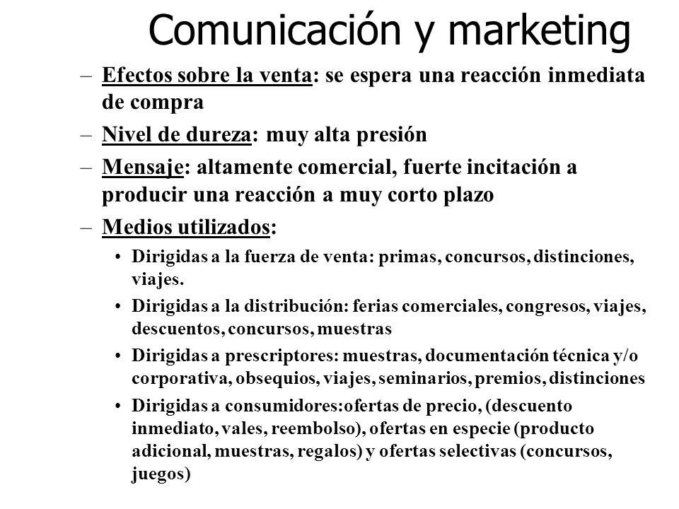 Comunicación y marketing –Efectos sobre la venta: se espera una reacción inmediata de compra –Nivel de dureza: muy alta presión –Mensaje: altamente co