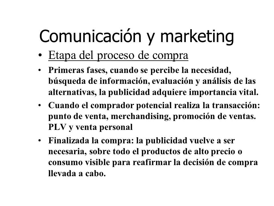 Comunicación y marketing Etapa del proceso de compra Primeras fases, cuando se percibe la necesidad, búsqueda de información, evaluación y análisis de