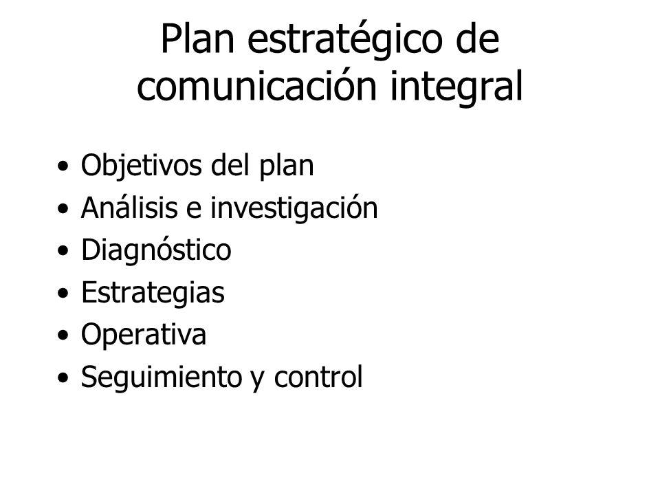 Plan estratégico de comunicación integral Objetivos del plan Análisis e investigación Diagnóstico Estrategias Operativa Seguimiento y control
