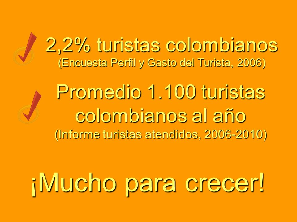 2,2% turistas colombianos (Encuesta Perfil y Gasto del Turista, 2006) Promedio 1.100 turistas colombianos al año (Informe turistas atendidos, 2006-2010) ¡Mucho para crecer!