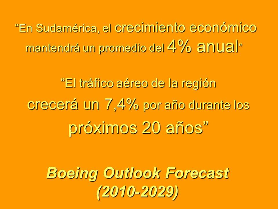 Boeing Outlook Forecast (2010-2029) El tráfico aéreo de la región crecerá un 7,4% por año durante los próximos 20 años En Sudamérica, el crecimiento económico mantendrá un promedio del 4% anual En Sudamérica, el crecimiento económico mantendrá un promedio del 4% anual