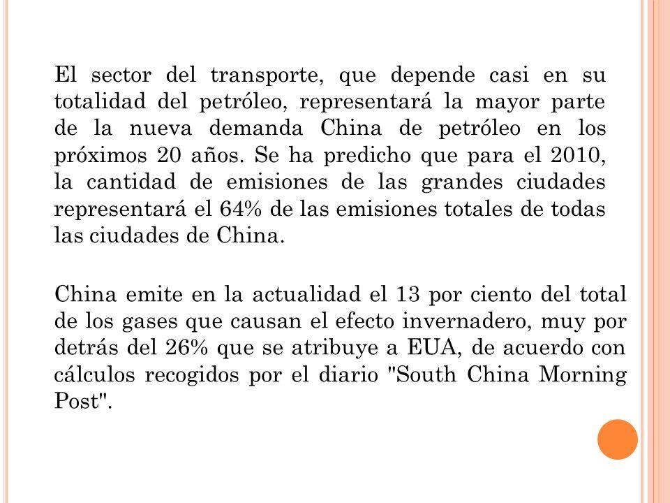 El sector del transporte, que depende casi en su totalidad del petróleo, representará la mayor parte de la nueva demanda China de petróleo en los próx