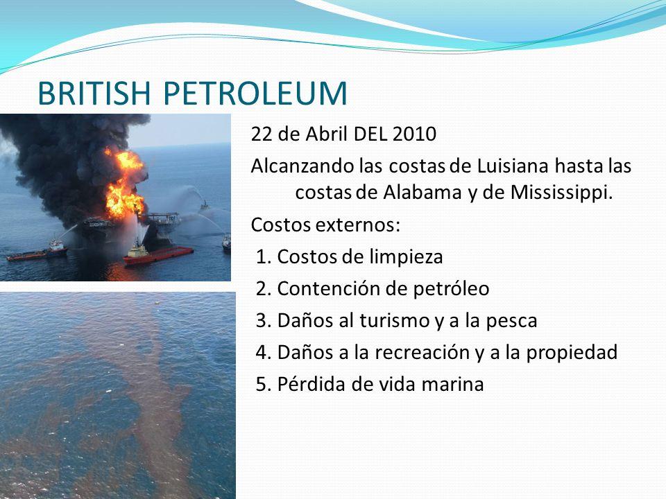BRITISH PETROLEUM 22 de Abril DEL 2010 Alcanzando las costas de Luisiana hasta las costas de Alabama y de Mississippi. Costos externos: 1. Costos de l