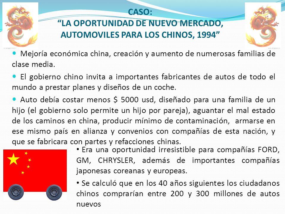 CASO: LA OPORTUNIDAD DE NUEVO MERCADO, AUTOMOVILES PARA LOS CHINOS, 1994 Mejoría económica china, creación y aumento de numerosas familias de clase me