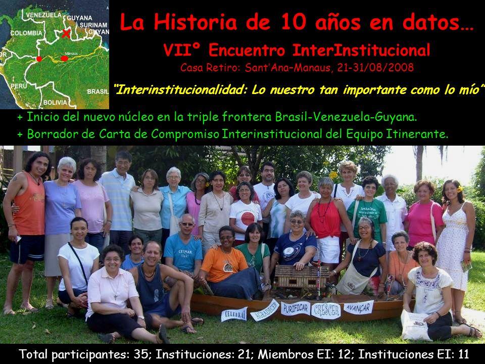 La Historia de 10 años en datos… VIIº Encuentro InterInstitucional Casa Retiro: SantAna–Manaus, 21-31/08/2008 Interinstitucionalidad: Lo nuestro tan i