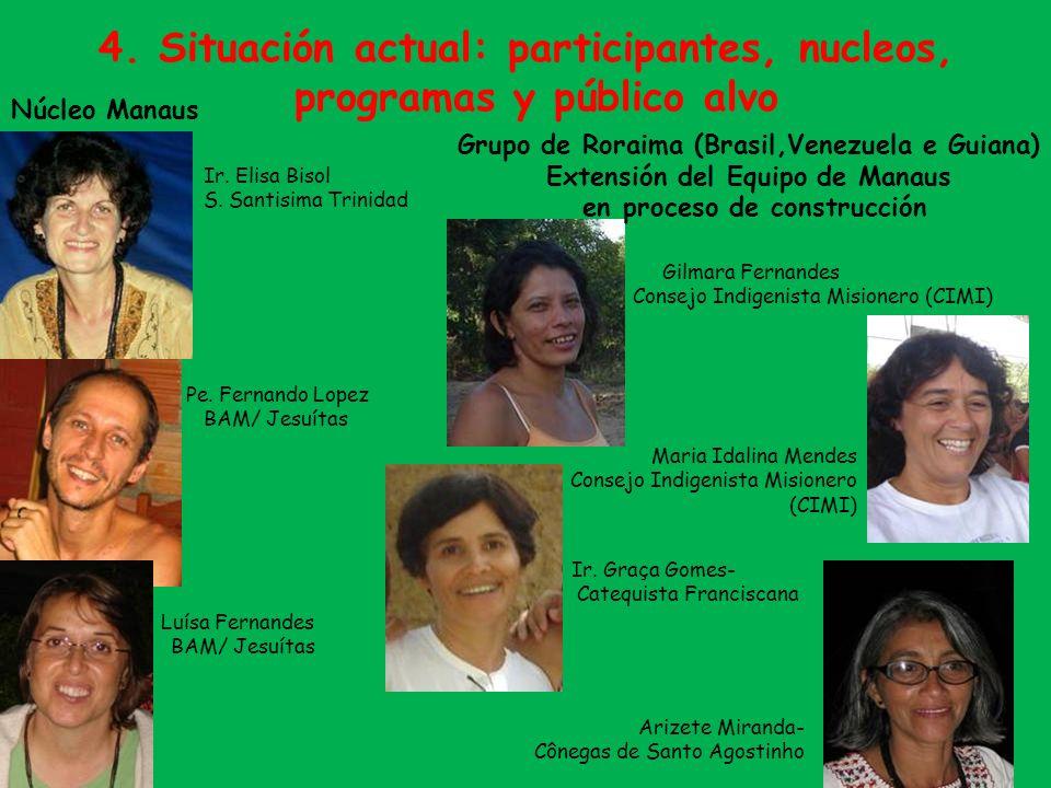 4. Situación actual: participantes, nucleos, programas y público alvo Arizete Miranda- Cônegas de Santo Agostinho Ir. Elisa Bisol S. Santisima Trinida
