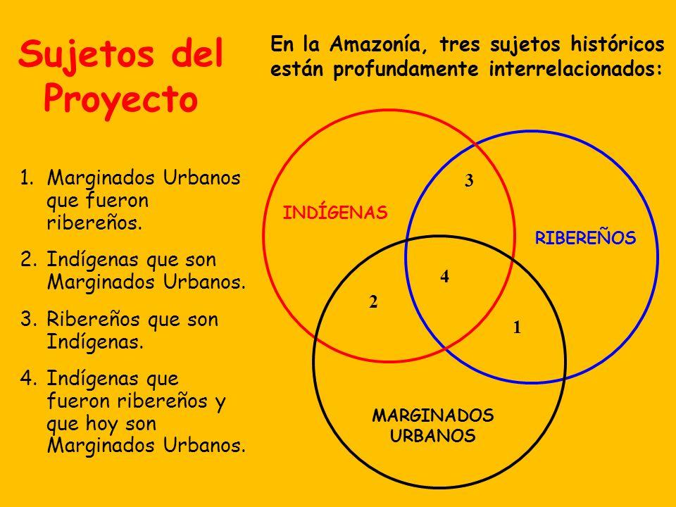 Sujetos del Proyecto INDÍGENAS RIBEREÑOS MARGINADOS URBANOS 1 2 3 4 1.Marginados Urbanos que fueron ribereños. 2.Indígenas que son Marginados Urbanos.