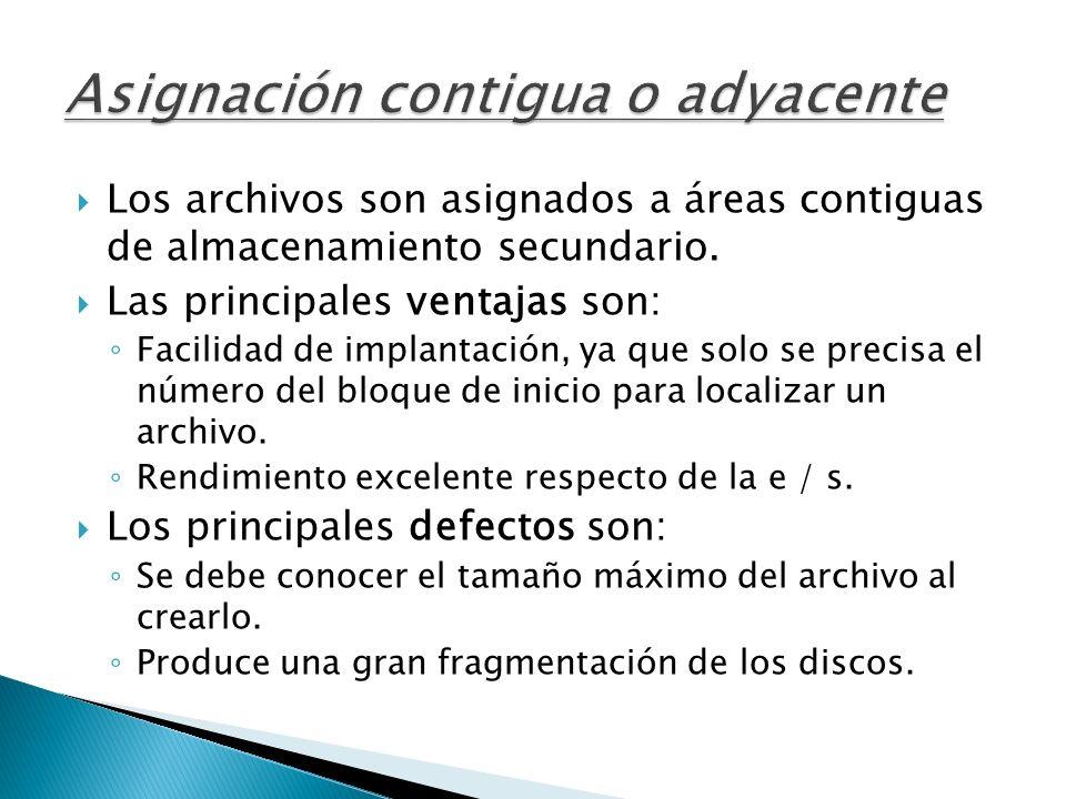 Los archivos son asignados a áreas contiguas de almacenamiento secundario. Las principales ventajas son: Facilidad de implantación, ya que solo se pre