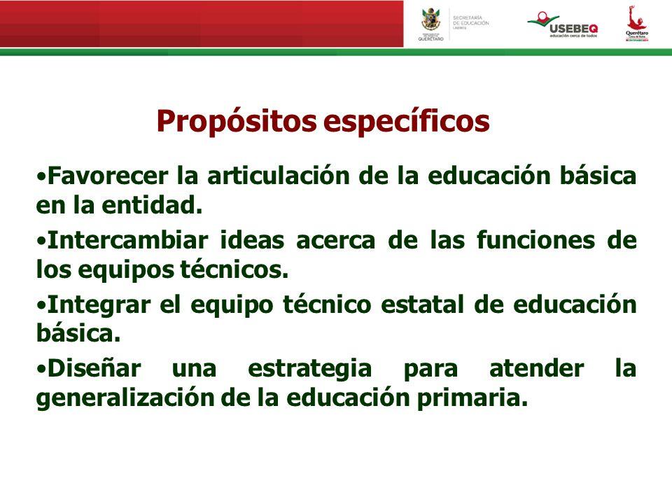 Propósitos específicos Favorecer la articulación de la educación básica en la entidad. Intercambiar ideas acerca de las funciones de los equipos técni