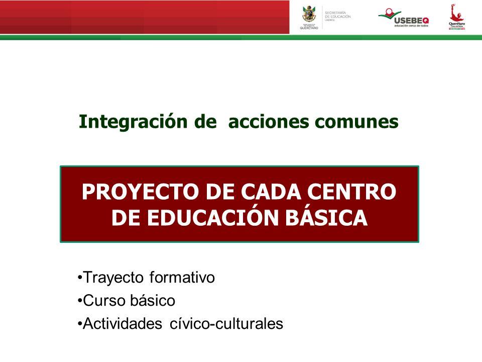Integración de acciones comunes PROYECTO DE CADA CENTRO DE EDUCACIÓN BÁSICA Trayecto formativo Curso básico Actividades cívico-culturales