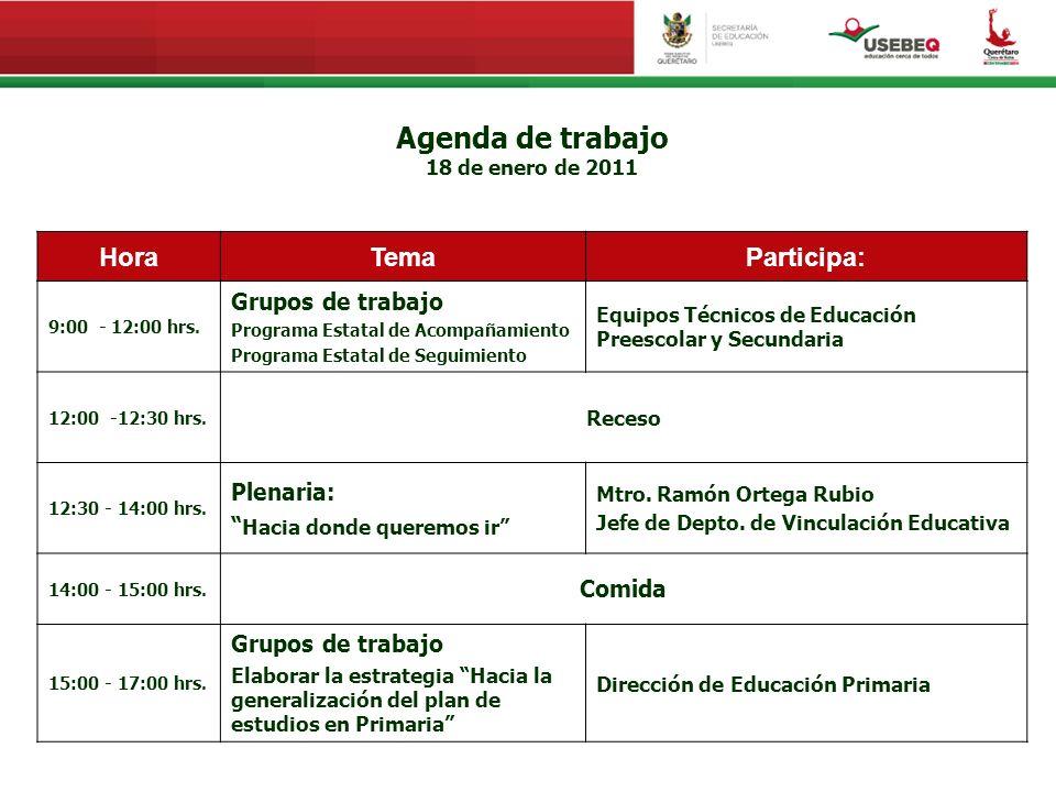 Agenda de trabajo 18 de enero de 2011 HoraTemaParticipa: 9:00 - 12:00 hrs. Grupos de trabajo Programa Estatal de Acompañamiento Programa Estatal de Se