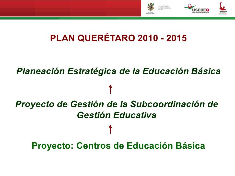 Proyecto: Centros de Educación Básica Proyecto de Gestión de la Subcoordinación de Gestión Educativa Planeación Estratégica de la Educación Básica PLA