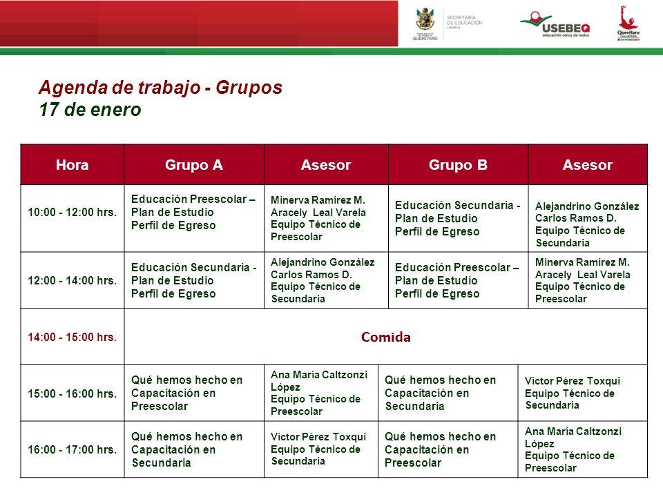 6 HoraGrupo AAsesorGrupo BAsesor 10:00 - 12:00 hrs. Educación Preescolar – Plan de Estudio Perfil de Egreso Minerva Ramírez M. Aracely Leal Varela Equ