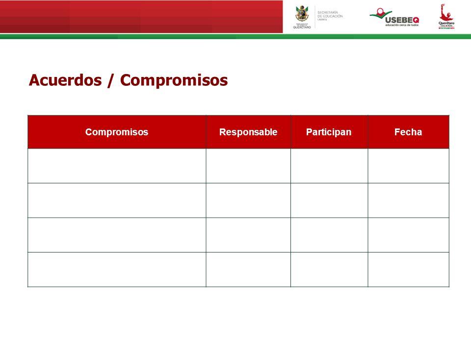 Acuerdos / Compromisos CompromisosResponsableParticipanFecha
