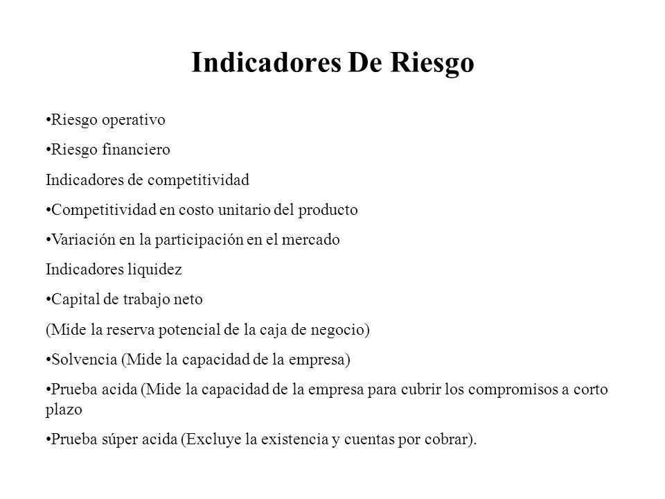 Indicadores De Riesgo Riesgo operativo Riesgo financiero Indicadores de competitividad Competitividad en costo unitario del producto Variación en la p