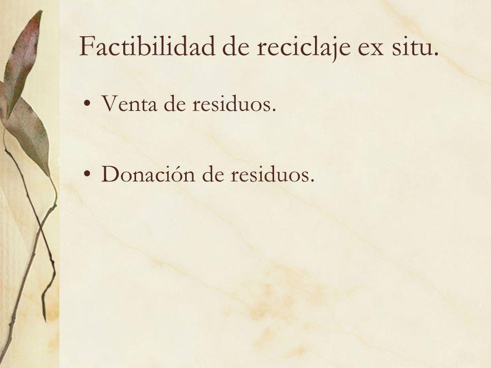 Factibilidad de reciclaje ex situ. Venta de residuos. Donación de residuos.