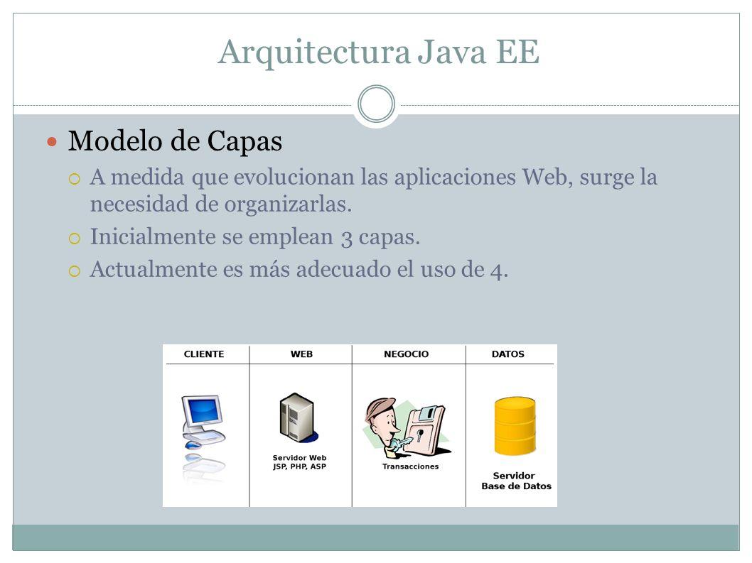 Arquitectura Java EE Contenedores Java EE Entorno de ejecución específico para un conjunto de objetos de un determinado tipo y con unos fines concretos.
