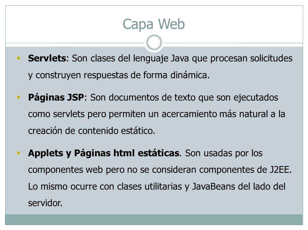 Arquitectura Java EE Estructura sitio Web Contienen los siguientes directorios.