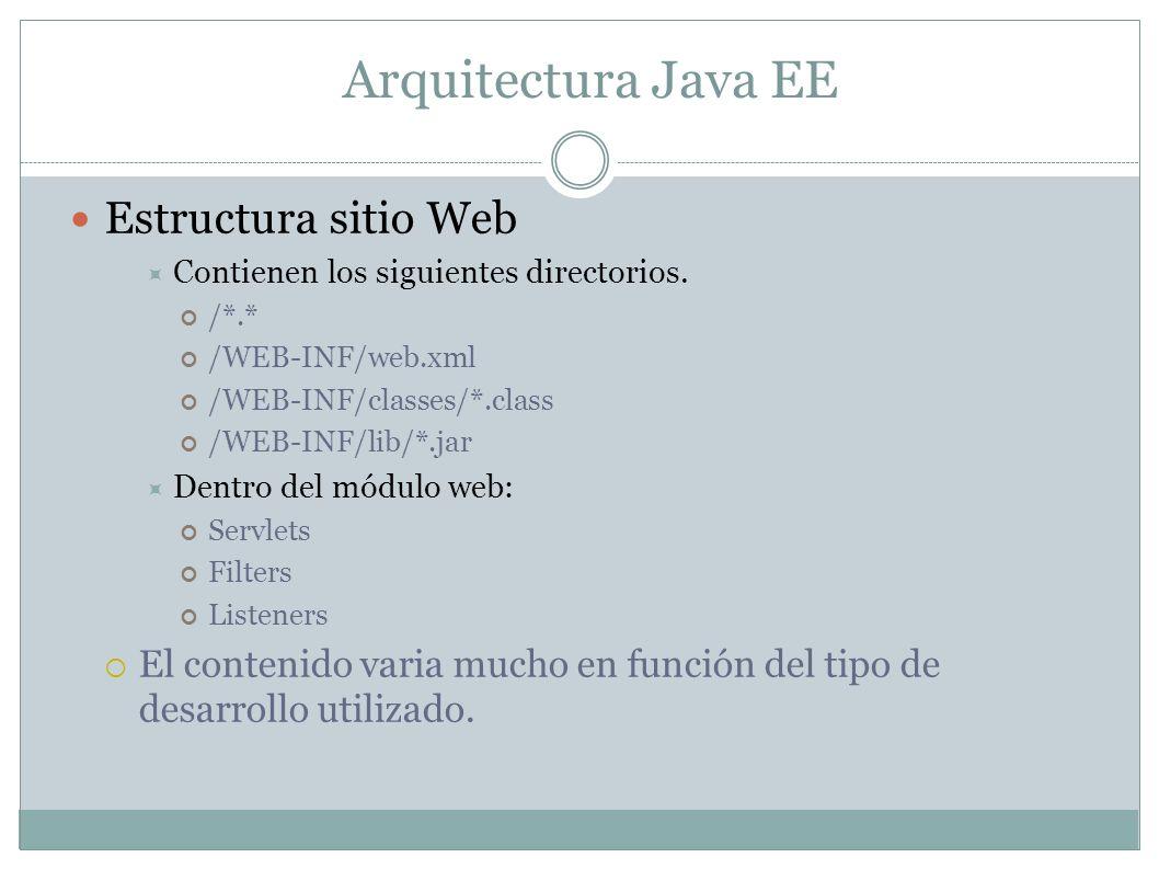 Arquitectura Java EE Servlets Clase Java con un ciclo de vida concreto.